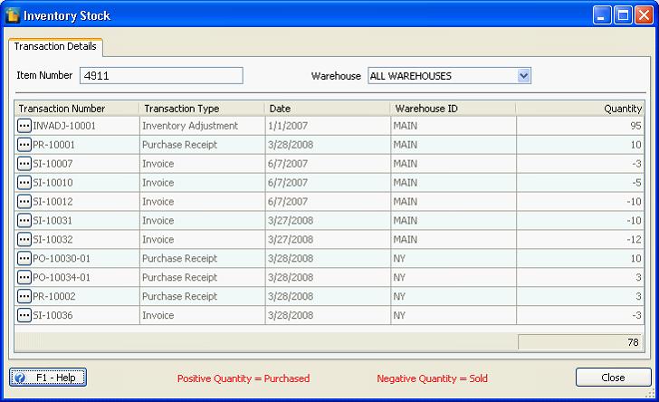stock inventory